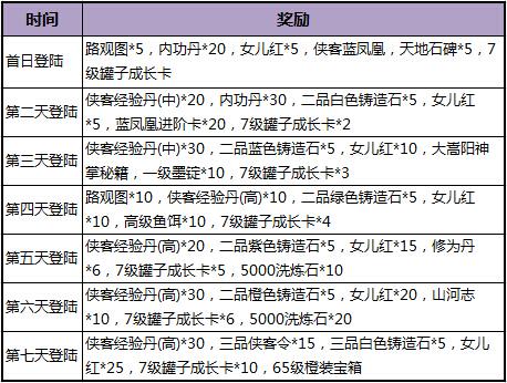新七日礼.jpg